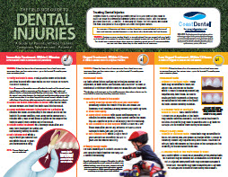 Dental Injuries Guide